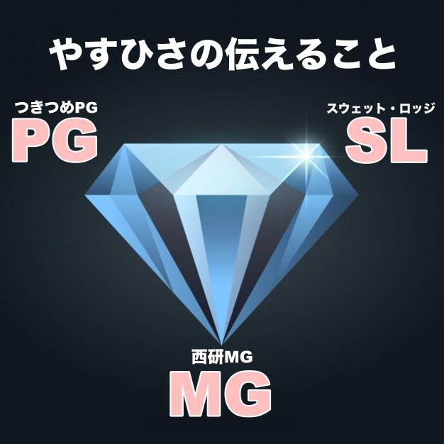 テペ式研修ダイヤモンド
